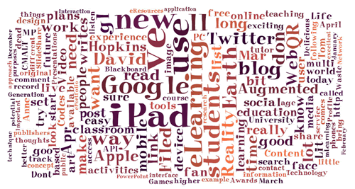 Word Cloud Generator on tag generator, title generator, word list generator, word wall generator, word graphics, word welcome in different languages, poem generator, dialogue generator, online banner generator, word wordle, word it out, word tree generator, word chart generator, word web generator, word cursor, audio generator, word heart generator, word cluster generator, word gen, script word generator,