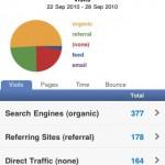 Google Analytics Pro App - Source