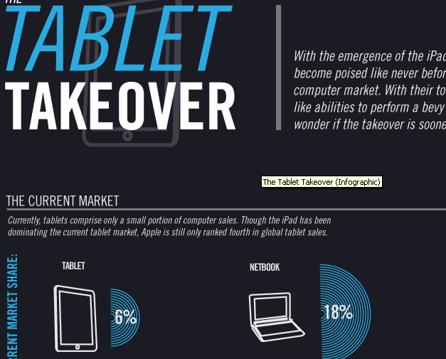 Infographic: The Tablet Takeover