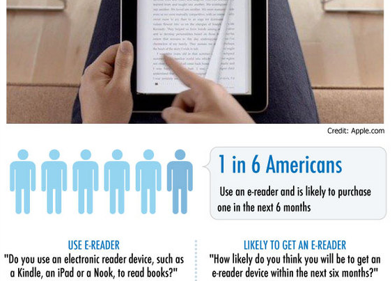 eBook and eReaders