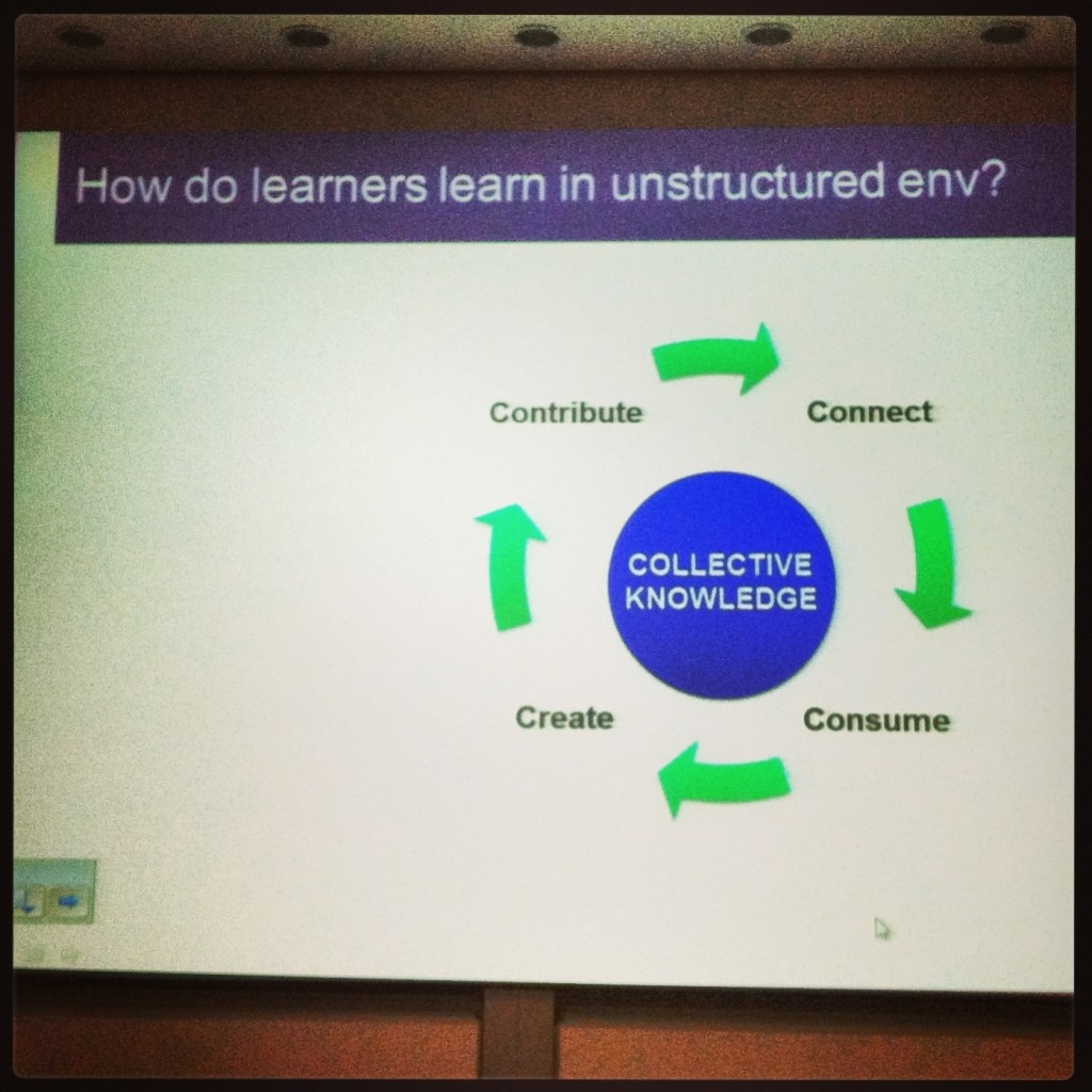 How do students learn in an unstructured learning environment