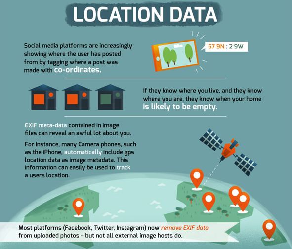 How Burglars Are Using Social Media (Infographic)
