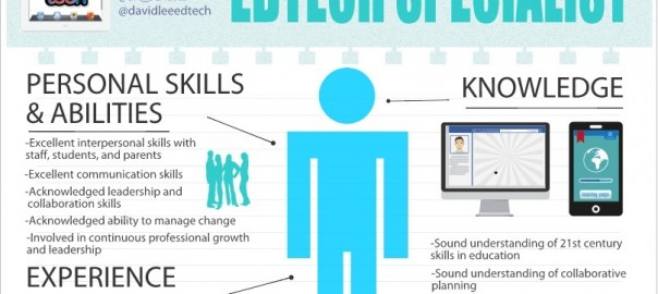 What Does An Edtech Specialist Look Like?