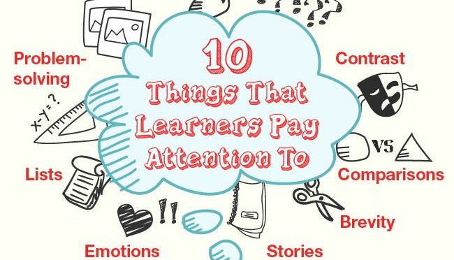 10 Ways to Keep ELearning Interesting