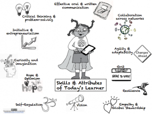 Skills & Attributes of today's learners